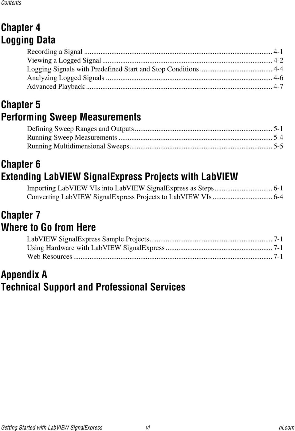 .. 5-5 Chapter 6 Extending LabVIEW SignalExpress Projects with LabVIEW Importing LabVIEW VIs into LabVIEW SignalExpress as Steps... 6-1 Converting LabVIEW SignalExpress Projects to LabVIEW VIs.