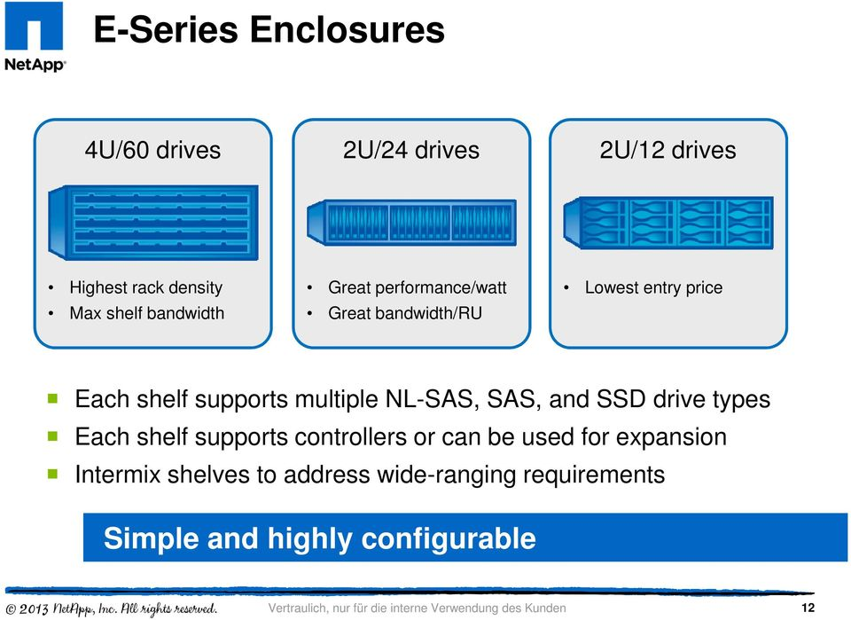 multiple NL-SAS, SAS, and SSD drive types Each shelf supports controllers or can be used for