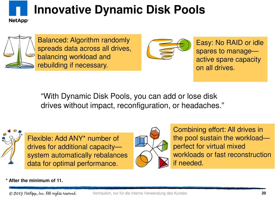 With Dynamic Disk Pools, you can add or lose disk drives without impact, reconfiguration, or headaches.