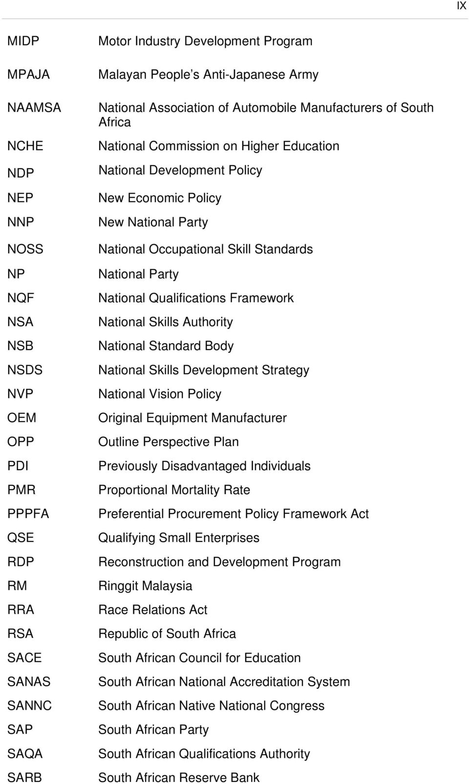 Occupational Skill Standards National Party National Qualifications Framework National Skills Authority National Standard Body National Skills Development Strategy National Vision Policy Original
