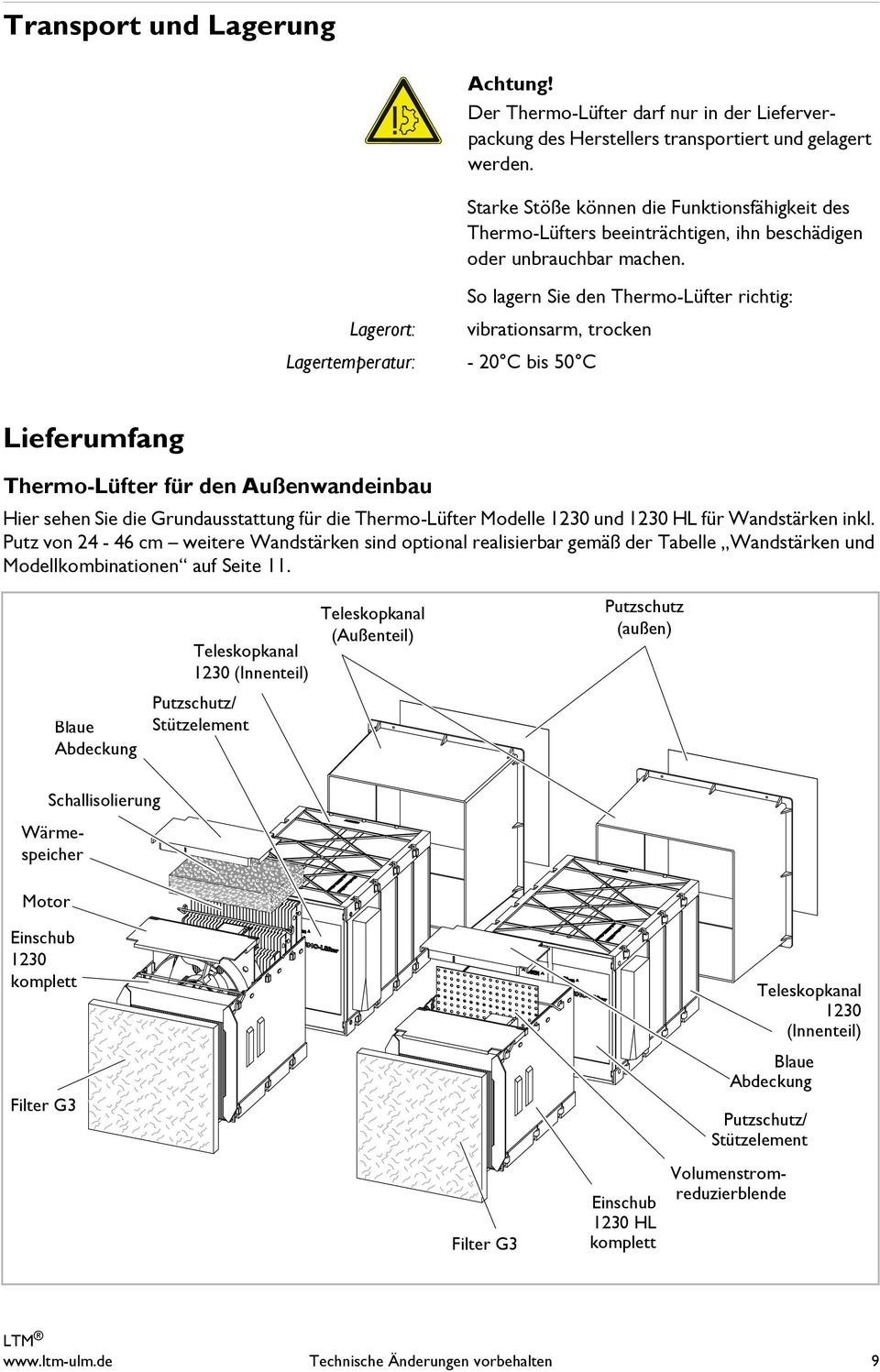 betriebsanleitung l ftungssystem thermo l fter 1230 und 1230 hl made in germany ltm gmbh pdf. Black Bedroom Furniture Sets. Home Design Ideas