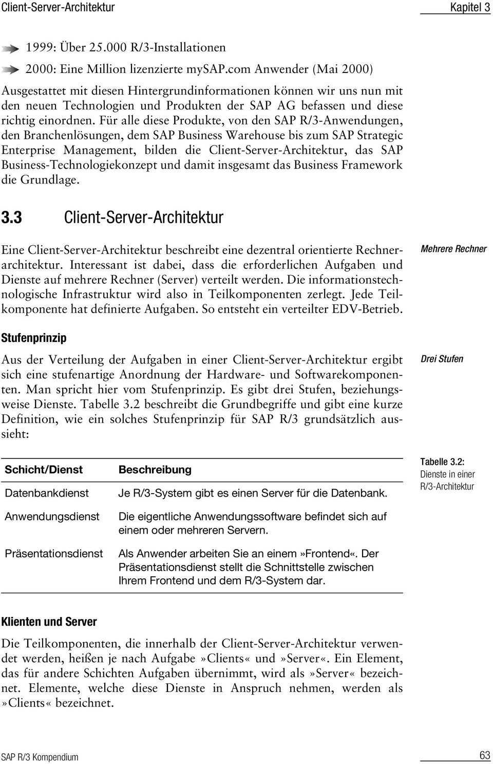 Für alle diese Produkte, von den SAP R/3-Anwendungen, den Branchenlösungen, dem SAP Business Warehouse bis zum SAP Strategic Enterprise Management, bilden die Client-Server-Architektur, das SAP