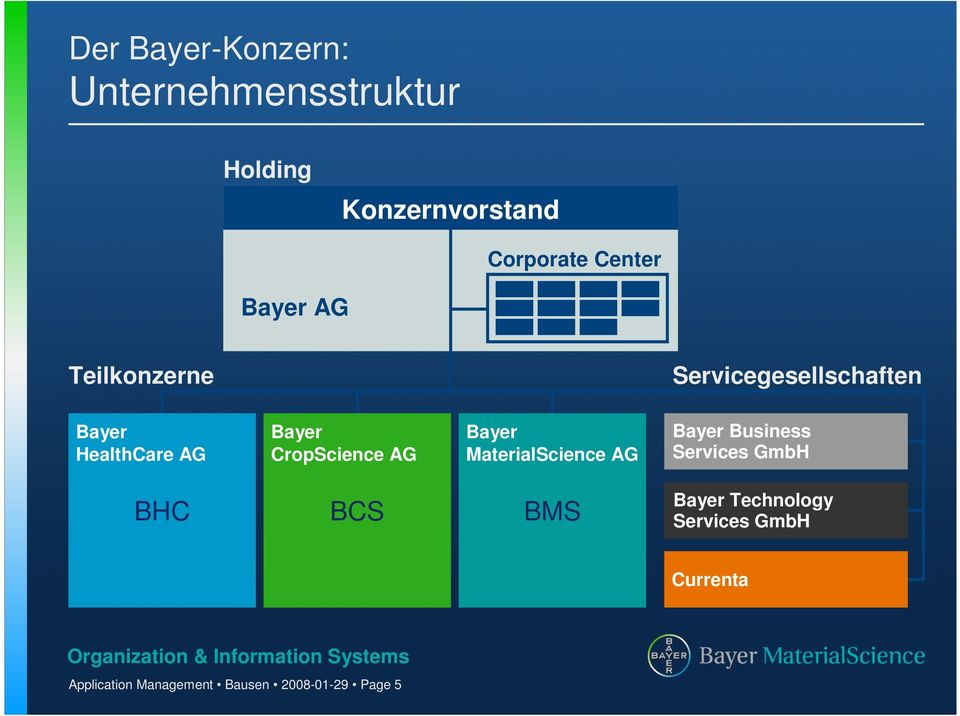 CropScience AG Bayer MaterialScience AG Bayer Business Services GmbH BHC BCS