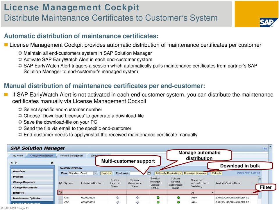 automatically pulls maintenance certificates from partner s SAP Solution Manager to end-customer s managed system Manual distribution of maintenance certificates per end-customer: If SAP EarlyWatch