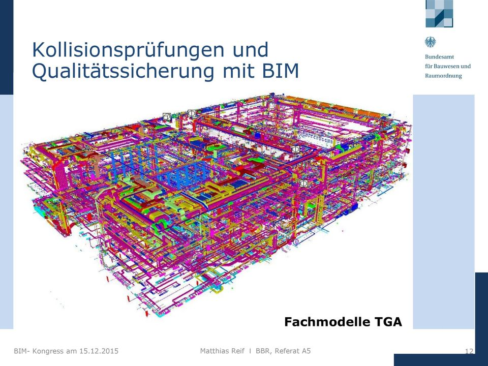 Fachmodelle TGA BIM- Kongress am