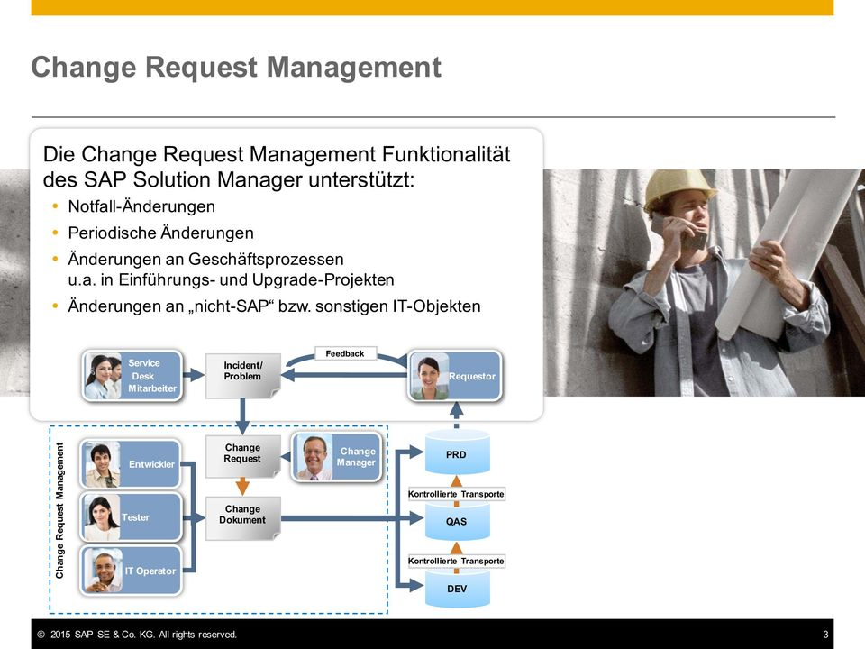 how to find transport request for package in sap