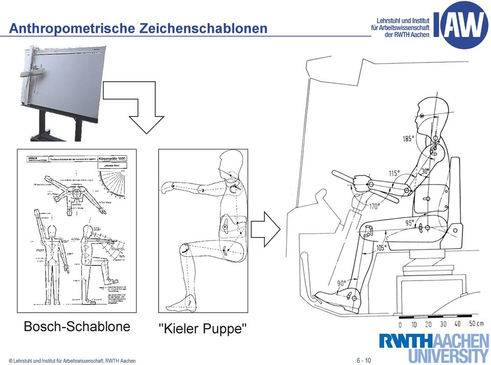 ergonomie und mensch maschine systeme arbeitswissenschaft ii pdf. Black Bedroom Furniture Sets. Home Design Ideas