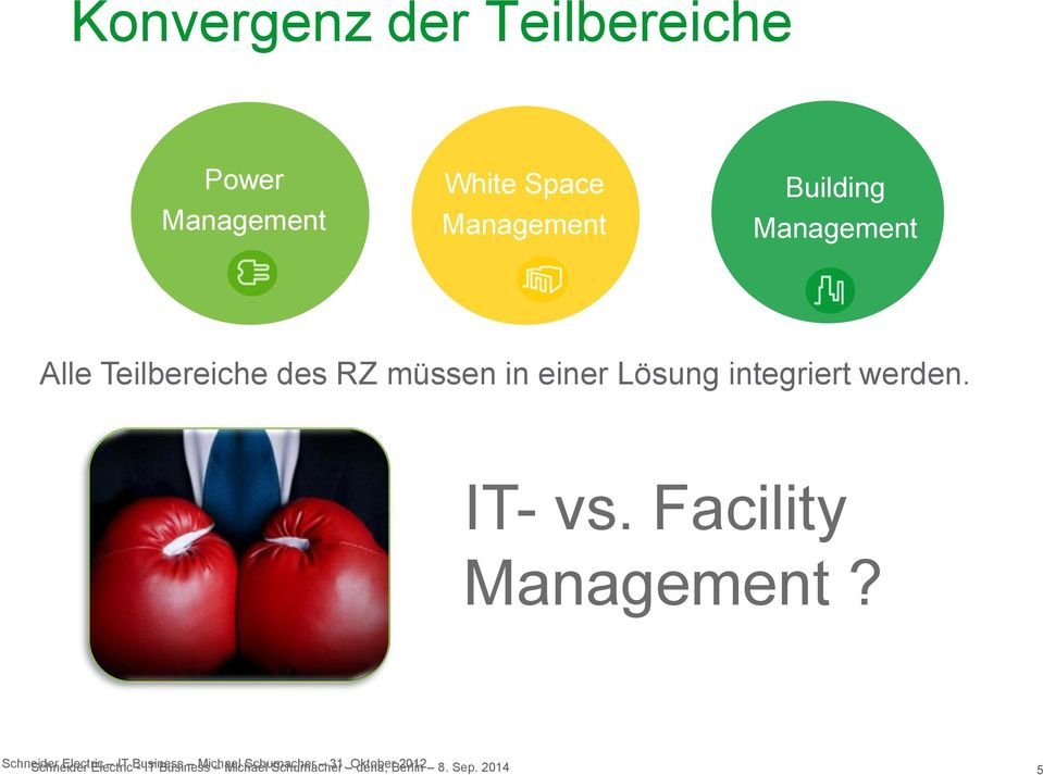 IT- vs. Facility Management?