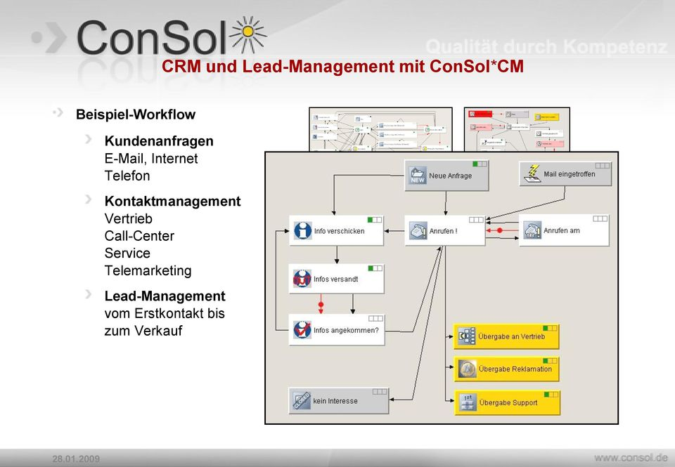 Telefon Kontaktmanagement Vertrieb Call-Center