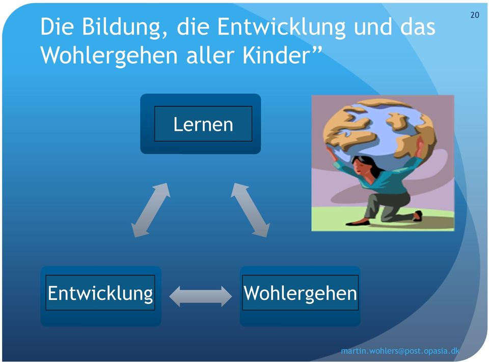 Kinder 20 Lernen Learning