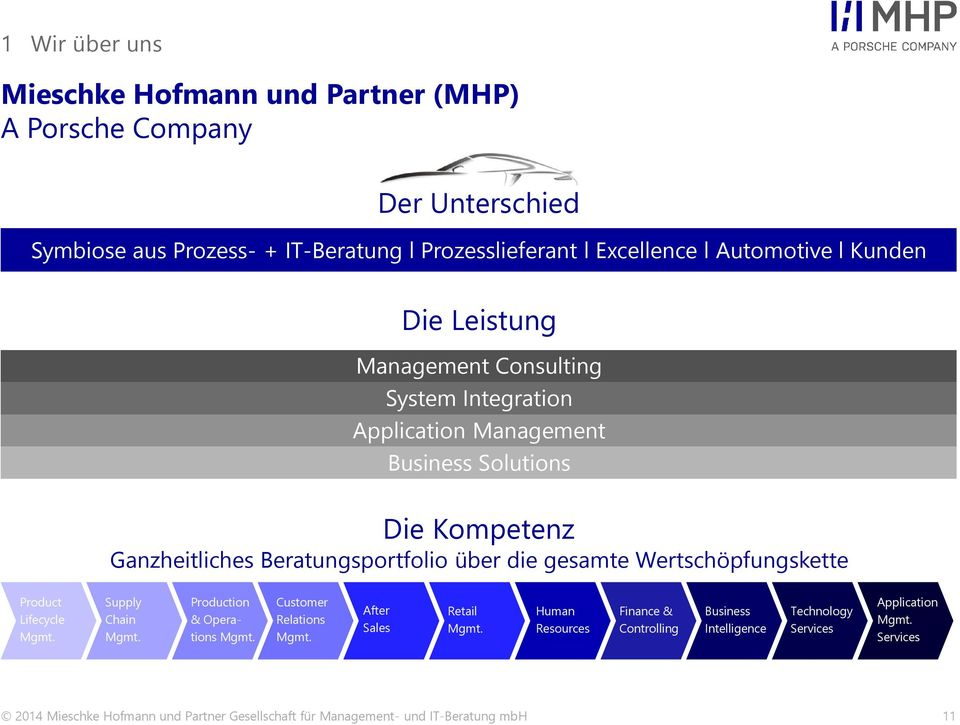 die gesamte Wertschöpfungskette Product Lifecycle Supply Chain Production & Operations Customer Relations After Sales Retail Human Resources Finance &