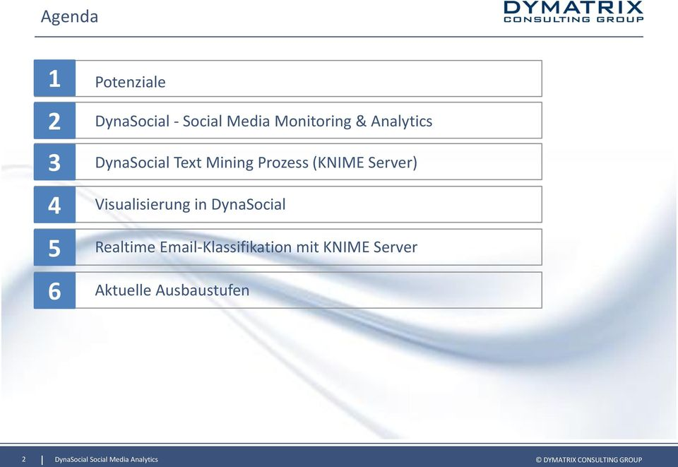 (KNIME Server) 4 Visualisierung in DynaSocial 5