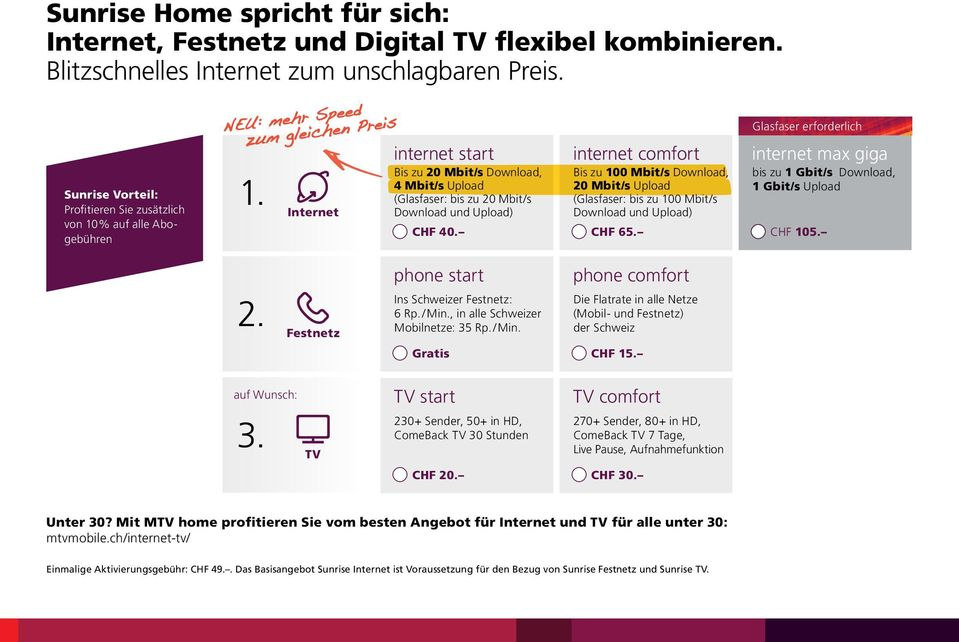 Internet internet start Bis zu 20 Mbit/s Download, 4 Mbit/s Upload (Glasfaser: bis zu 20 Mbit/s Download und Upload) CHF 40.
