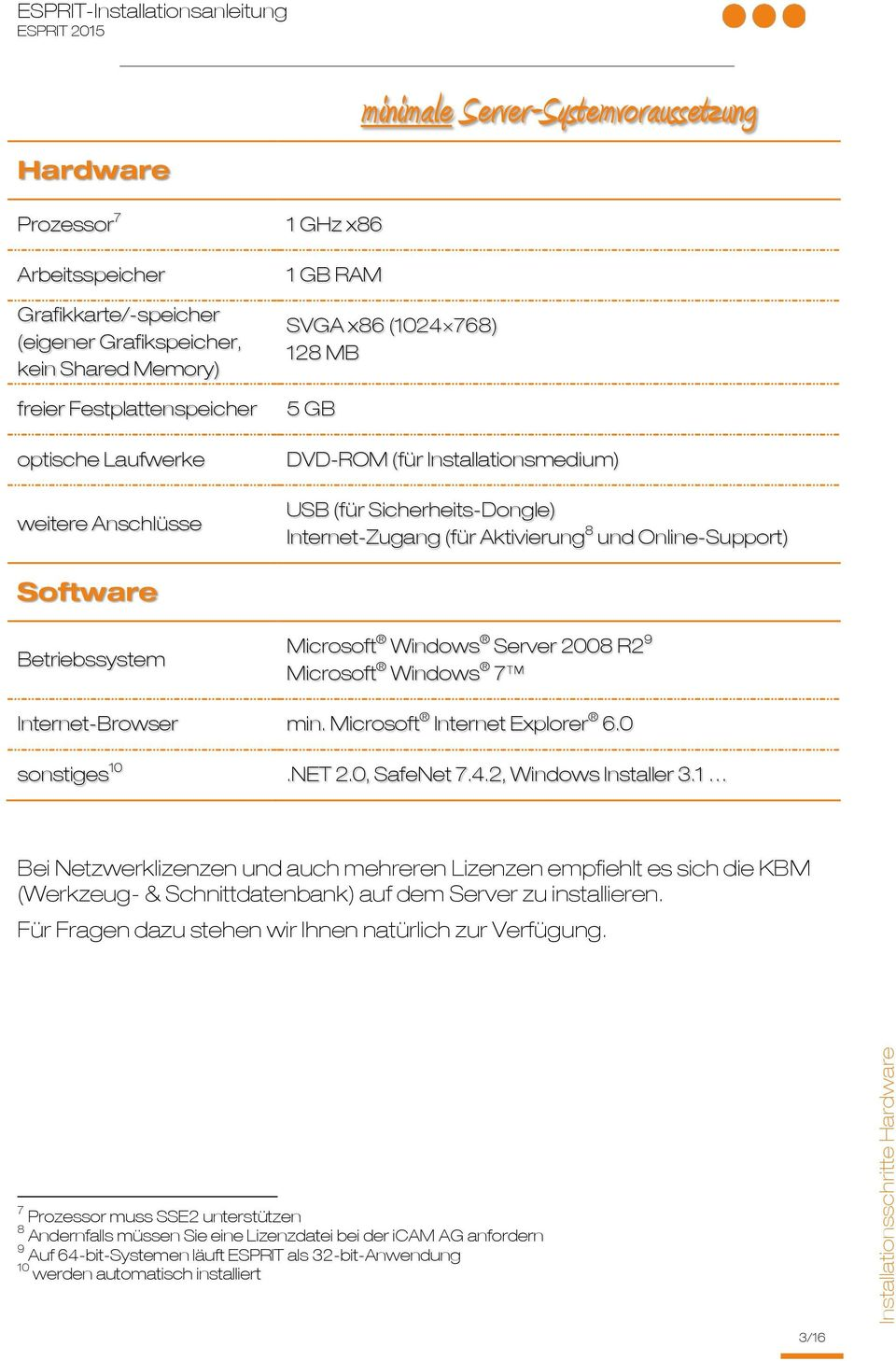Betriebssystem Microsoft Windows Server 2008 R2 9 Microsoft Windows 7 Internet-Browser min. Microsoft Internet Explorer 6.0 sonstiges 10.NET 2.0, SafeNet 7.4.2, Windows Installer 3.