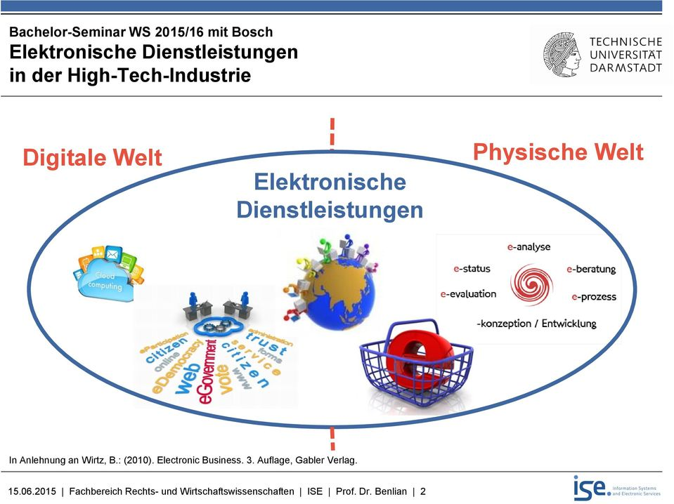 In Anlehnung an Wirtz, B.: (2010). Electronic Business. 3.