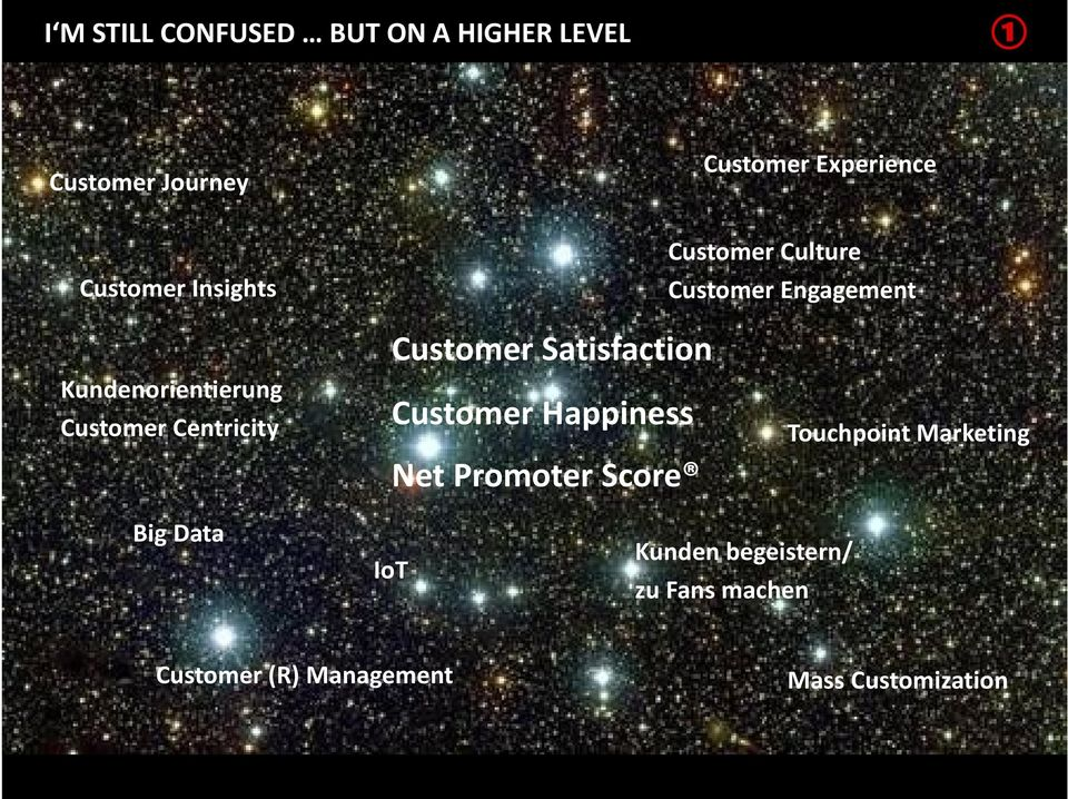 Customer Happiness Net Promoter Score Touchpoint Marketing Big Data IoT Kunden begeistern/ zu Fans