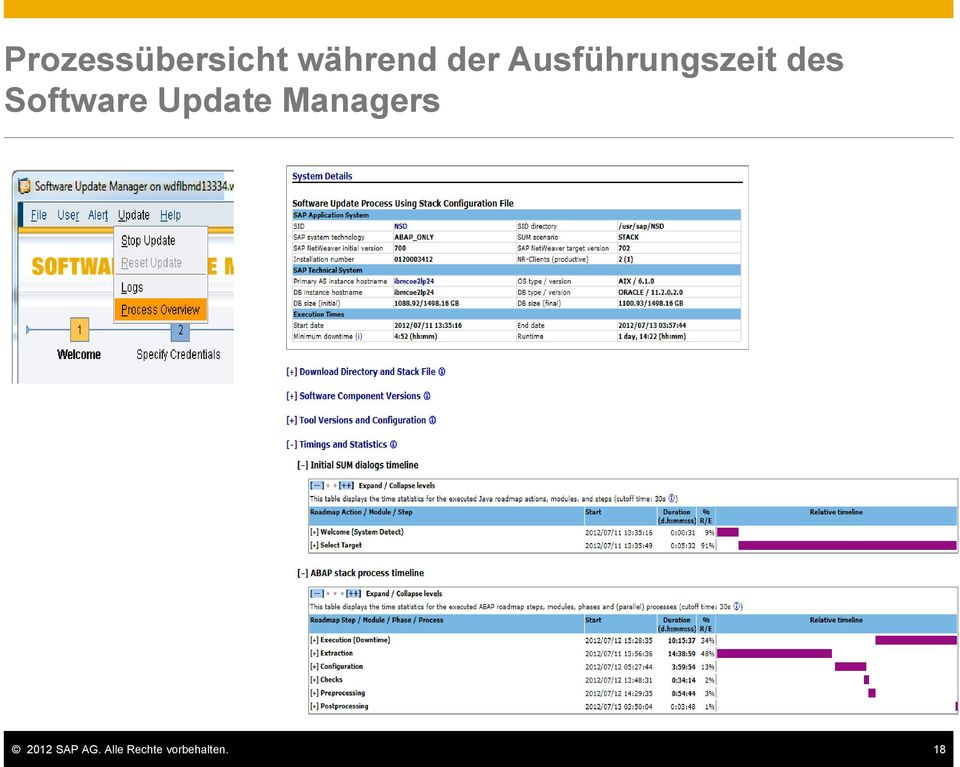 Update Managers 2012 SAP AG.