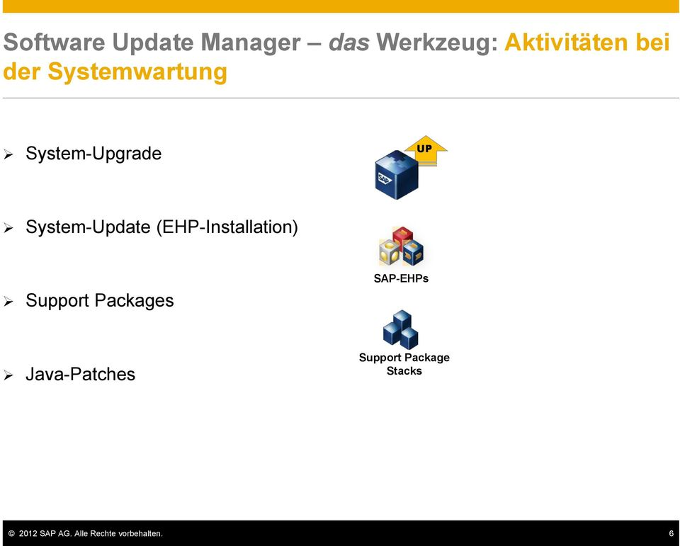 (EHP-Installation) Support Packages SAP-EHPs