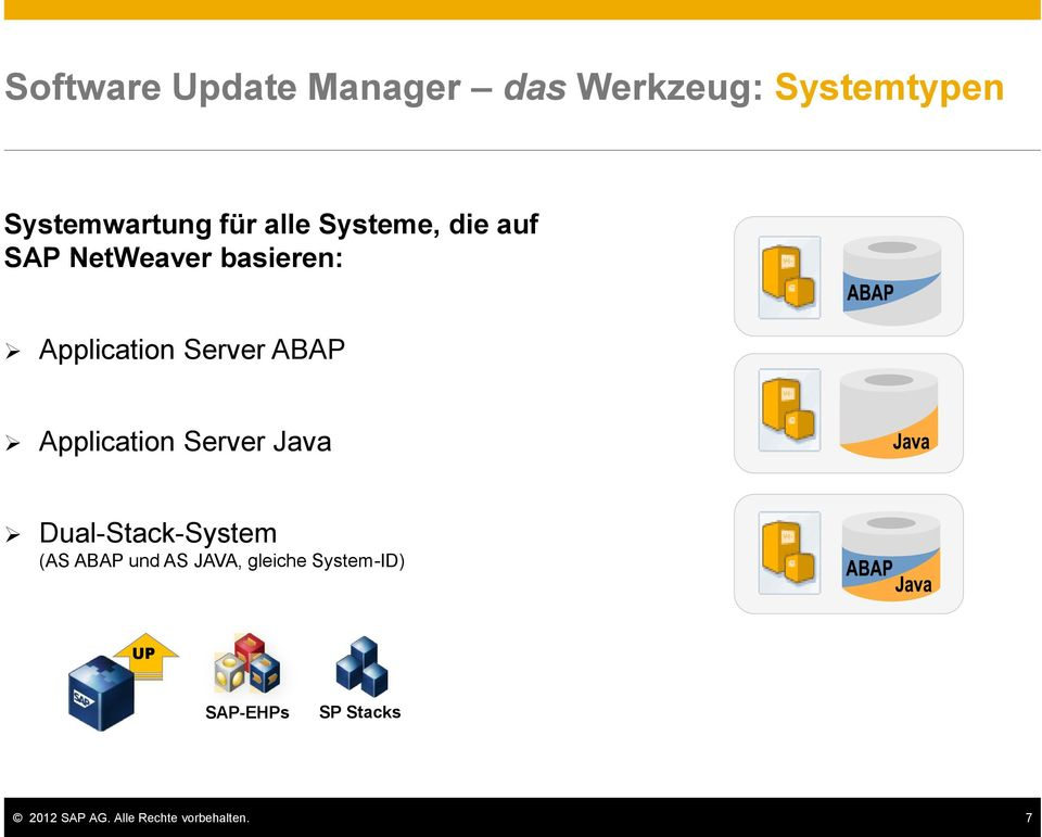 Application Server Java Dual-Stack-System (AS ABAP und AS JAVA,