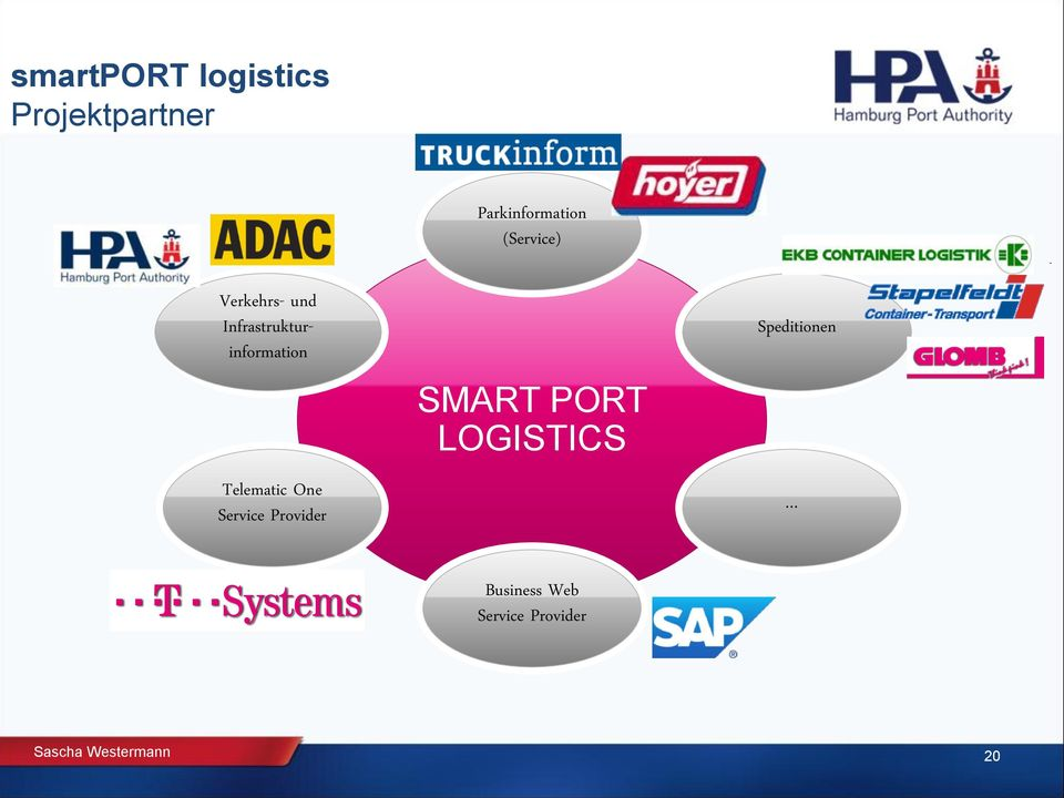 Telematic One Service Provider SMART PORT LOGISTICS