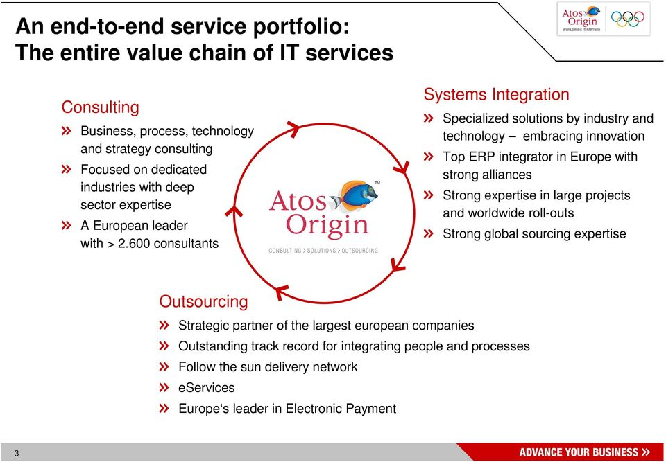 600 consultants Systems Integration Specialized solutions by industry and technology embracing innovation Top ERP integrator in Europe with strong alliances Strong