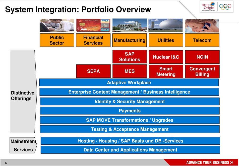 Management / Business Intelligence Identity & Security Management Payments SAP MOVE Transformations / Upgrades Testing &