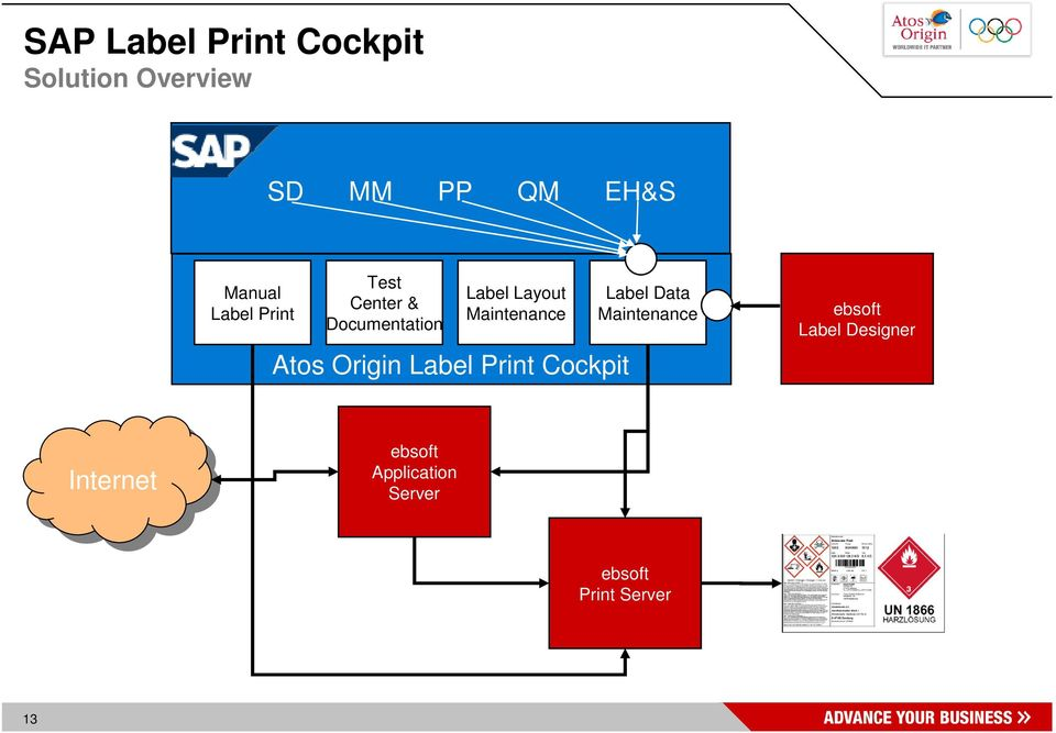 Atos Origin Label Print Cockpit Label Data Maintenance ebsoft