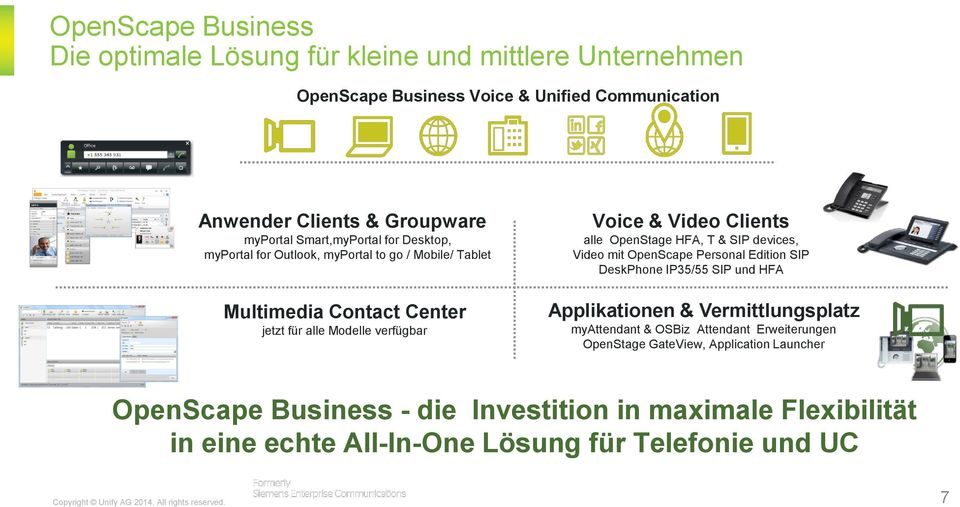 alle OpenStage HFA, T & SIP devices, Video mit OpenScape Personal Edition SIP DeskPhone IP35/55 SIP und HFA Applikationen & Vermittlungsplatz myattendant & OSBiz