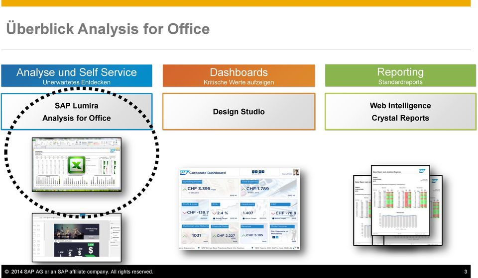 Standardreports SAP Lumira Analysis for Office Design Studio Web