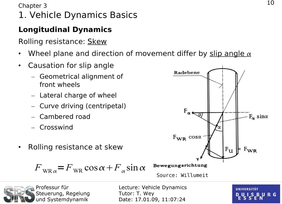 front wheels Lateral charge of wheel Curve driving (centripetal) Cambered road