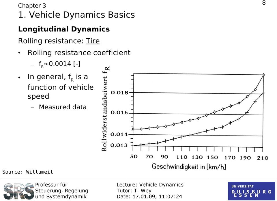 0014 [-] In general, fr is a function of vehicle