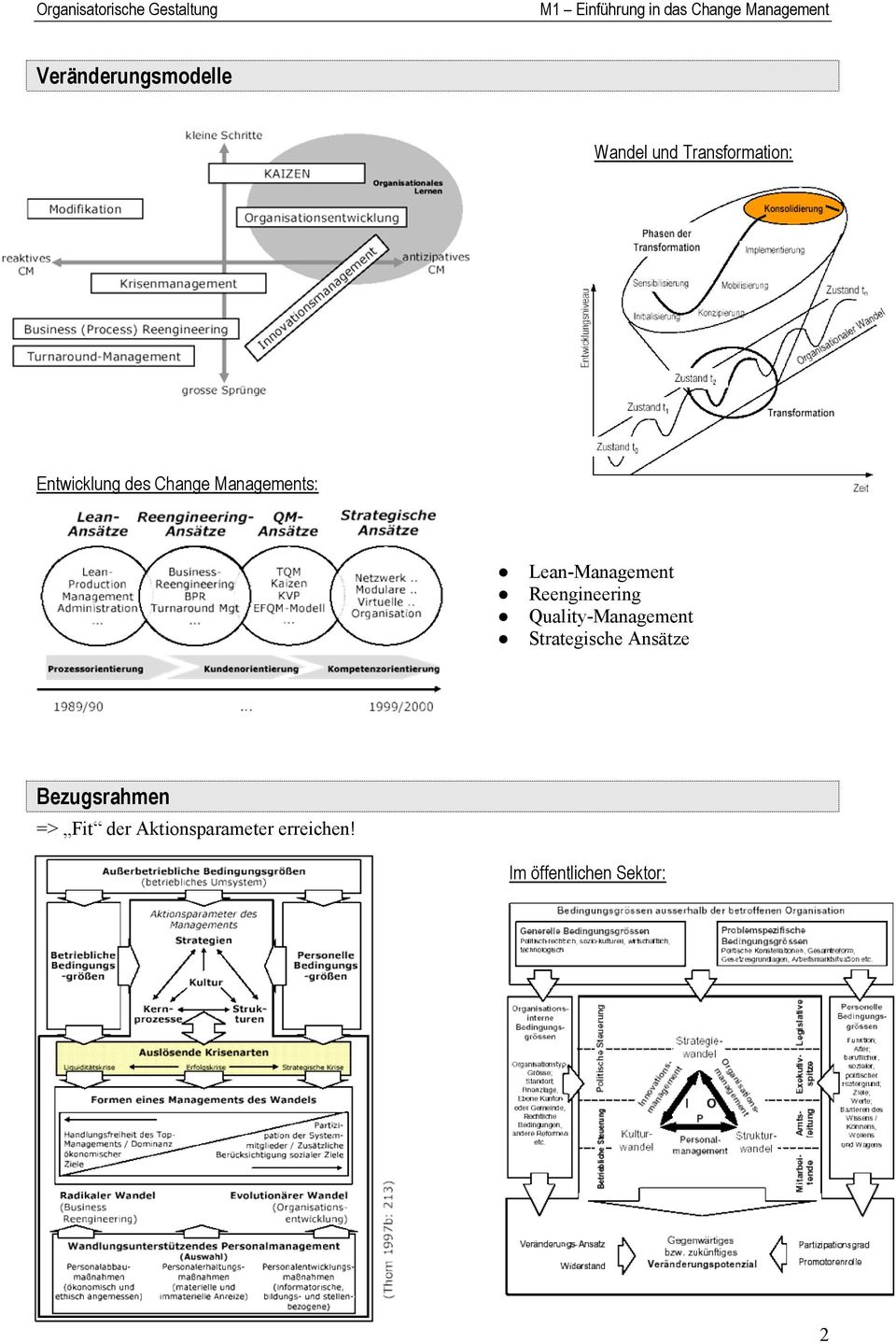 Lean-Management Reengineering Quality-Management Strategische