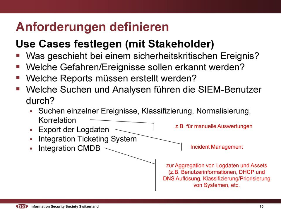 Suchen einzelner Ereignisse, Klassifizierung, Normalisierung, Korrelation Export der Logdaten Integration Ticketing System Integration CMDB Incident Management z.b.