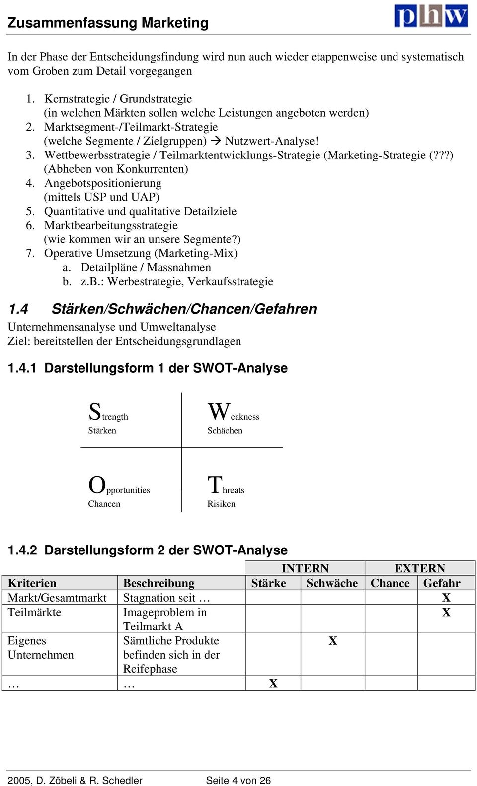 Charmant Konkurrenz Swot Analyse Vorlage Galerie - Entry Level ...