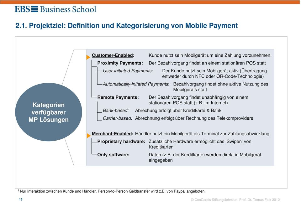 Automatically-initated Payments: Bezahlvorgang findet ohne aktive Nutzung des Mobi