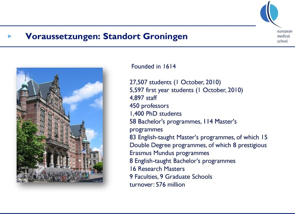 English-taught Master's programmes, of which 15 Double Degree programmes, of which 8 prestigious Erasmus Mundus