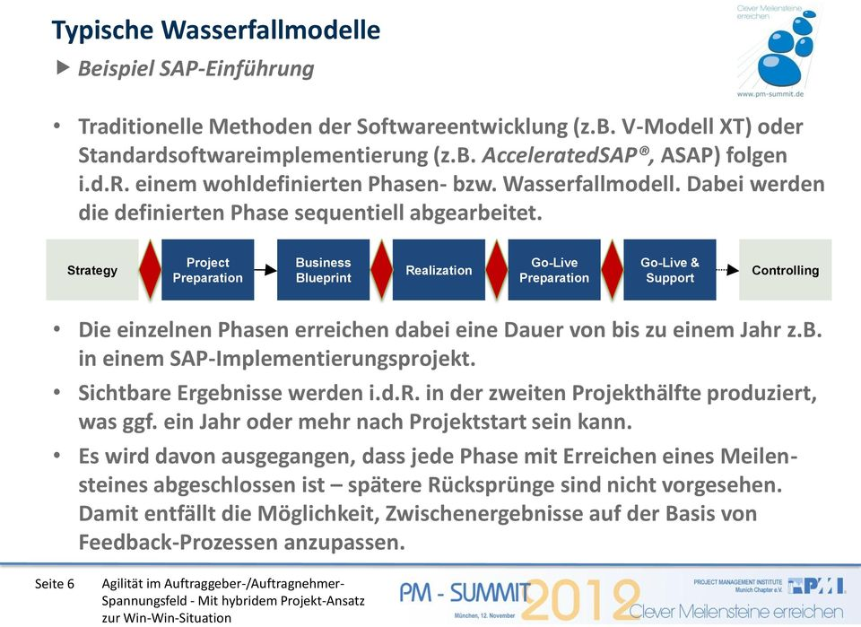 Strategy Project Preparation Business Blueprint Realization Go-Live Preparation Go-Live & Support Controlling Die einzelnen Phasen erreichen dabei eine Dauer von bis zu einem Jahr z.b. in einem SAP-Implementierungsprojekt.