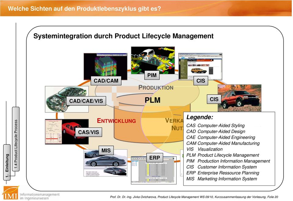 Engineering CAM Computer-Aided Manufacturing VIS ERP Visualization PLM Product Lifecycle Management PIM Production Information Management CIS Customer Information System