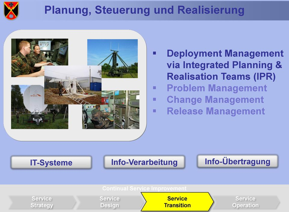 Change Management Release Management IT-Systeme Info-Verarbeitung