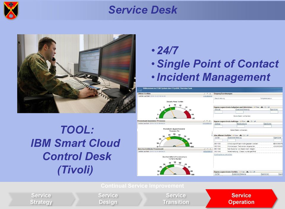 TOOL: IBM Smart Cloud Control Desk