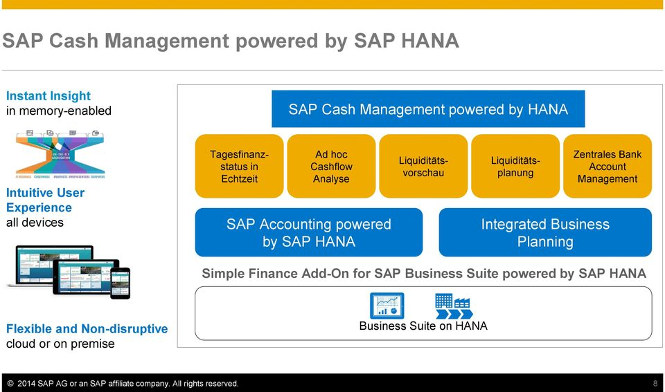 Management Integrated Business Planning Simple Finance Add-On for SAP Business Suite powered by SAP HANA Flexible and Non-disruptive cloud or on