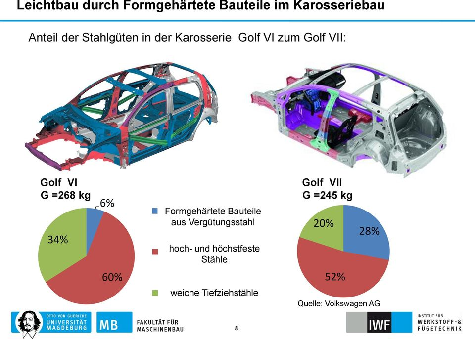 Trends in der Thermoprozess- technik