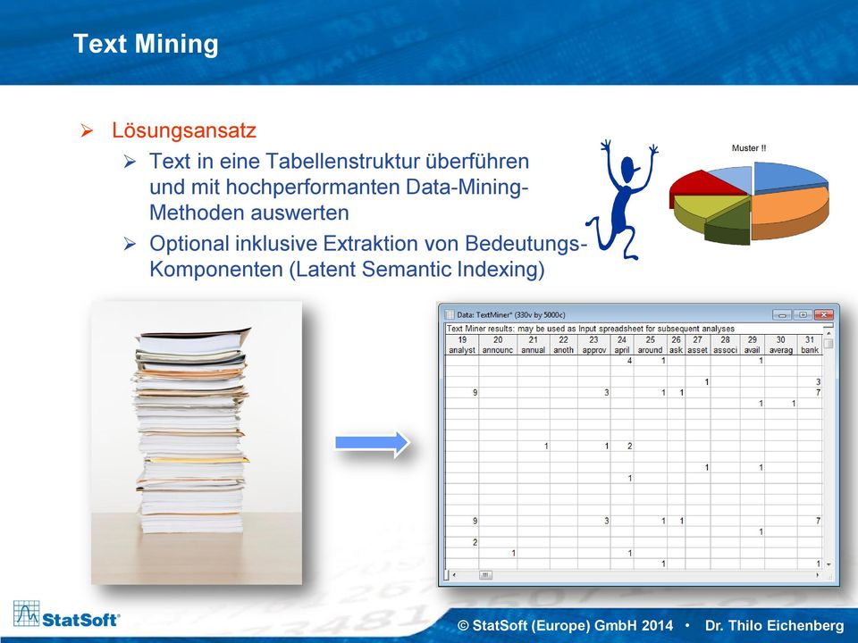 Data-Mining- Methoden auswerten Optional inklusive