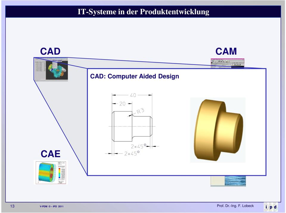CAM CAD: Computer Aided