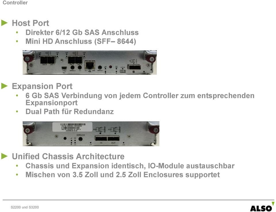 Expansionport Dual Path für Redundanz Unified Chassis Architecture Chassis und
