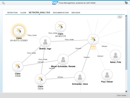 SAP Fraud Management powered by SAP HANA Detect fraud in real time within business processes and by mass detection by multi-rule strategies Investigate