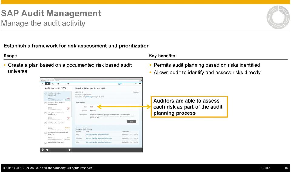 identified Allows audit to identify and assess risks directly Auditors are able to assess each risk as