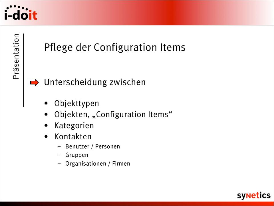 Objekten, Configuration Items Kategorien