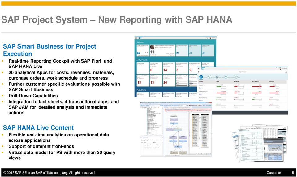 Integration to fact sheets, 4 transactional apps and SAP JAM for detailed analysis and immediate actions SAP HANA Live Content Flexible real-time analytics on operational