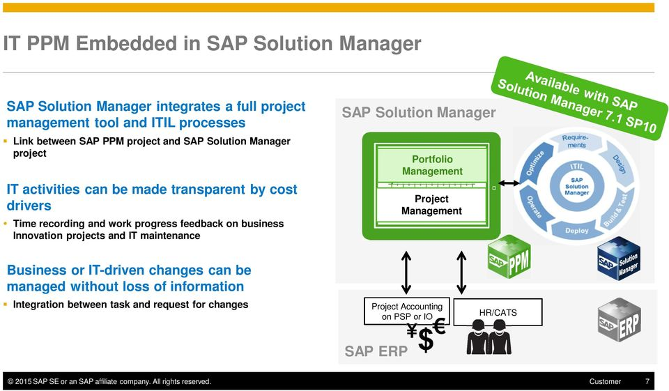 IT maintenance SAP Solution Manager Portfolio Management Project Management Business or IT-driven changes can be managed without loss of information